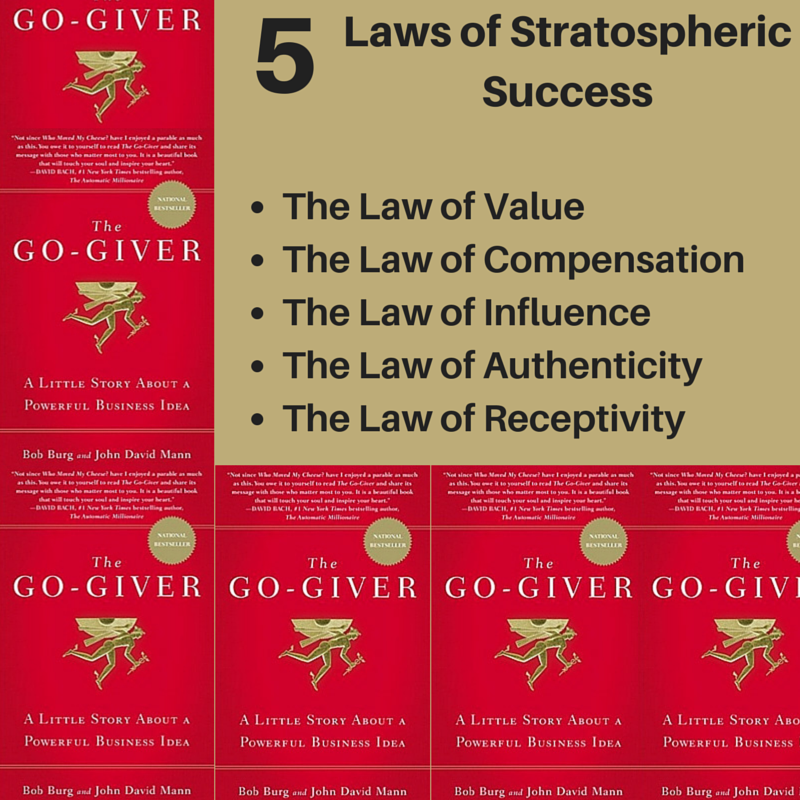 The Go-Giver by Bob Burg and David Mann Book Review