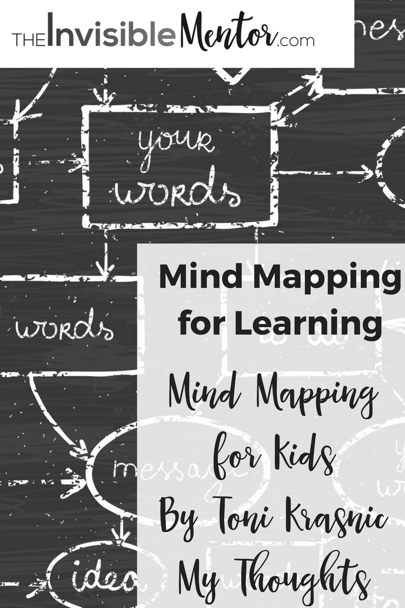 Mind Mapping for Learning,mimd mapping for kids, mind map reading, mind mapping techniques kids, mind mapping kids, mind maps kids,