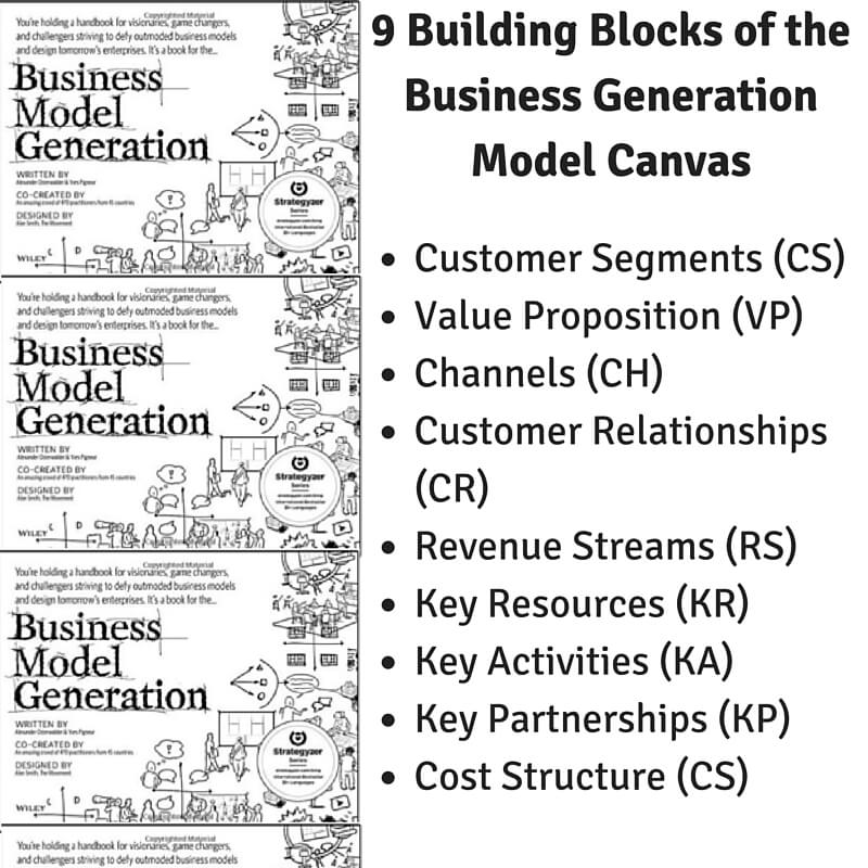 Business Model Generation by Alexander Osterwalder & Yves Pigneur