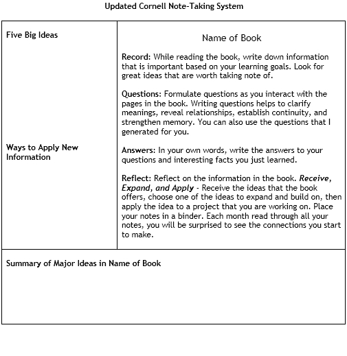 Updated Cornell Note-Taking System