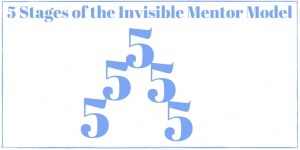 Invisible Mentor