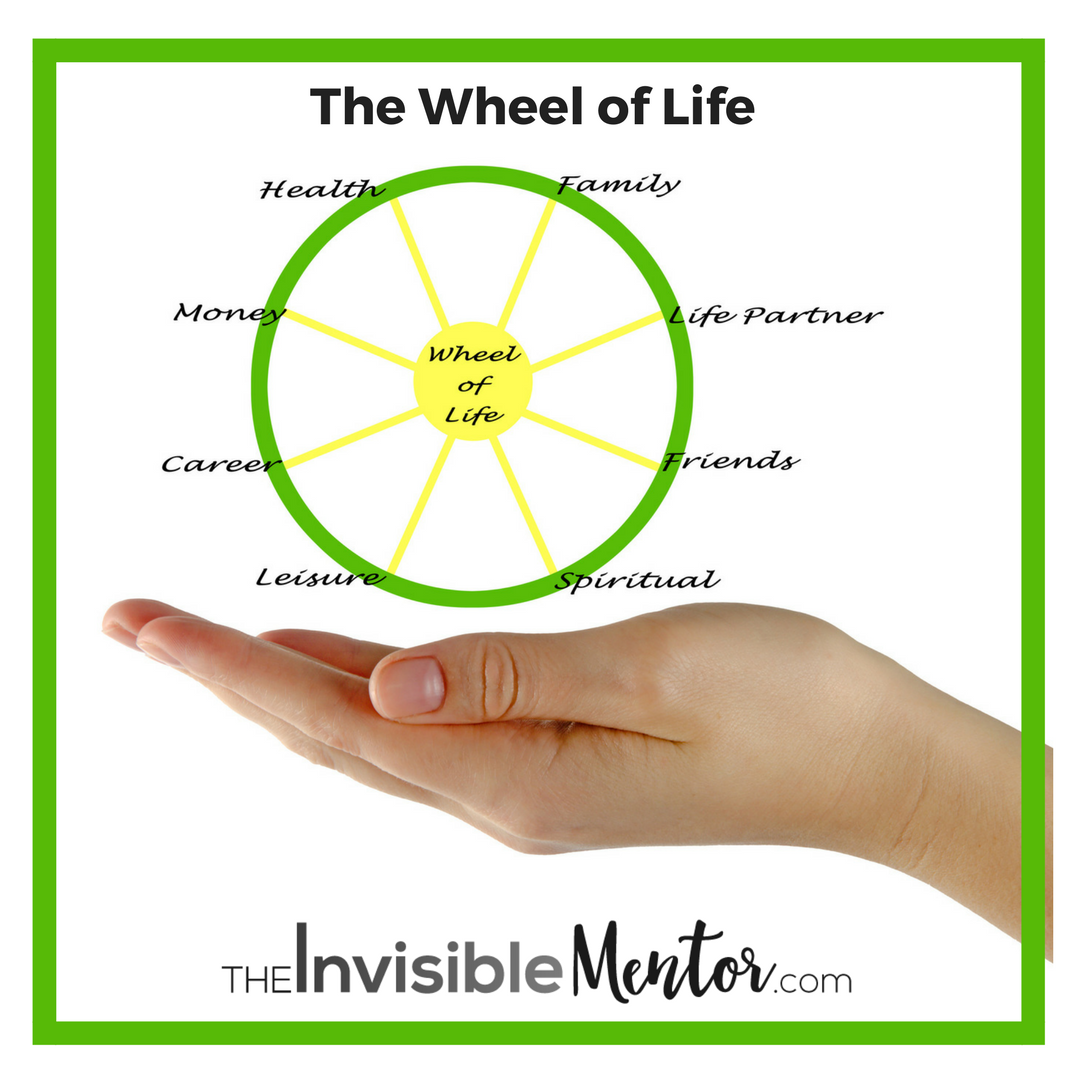 wheel of life, vision board, manifesting your dreams