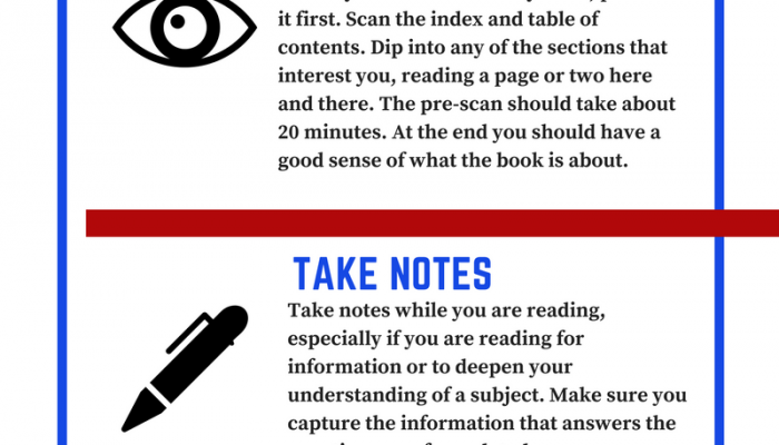 5 Steps to Get the Most Out of Reading Books (infographic)